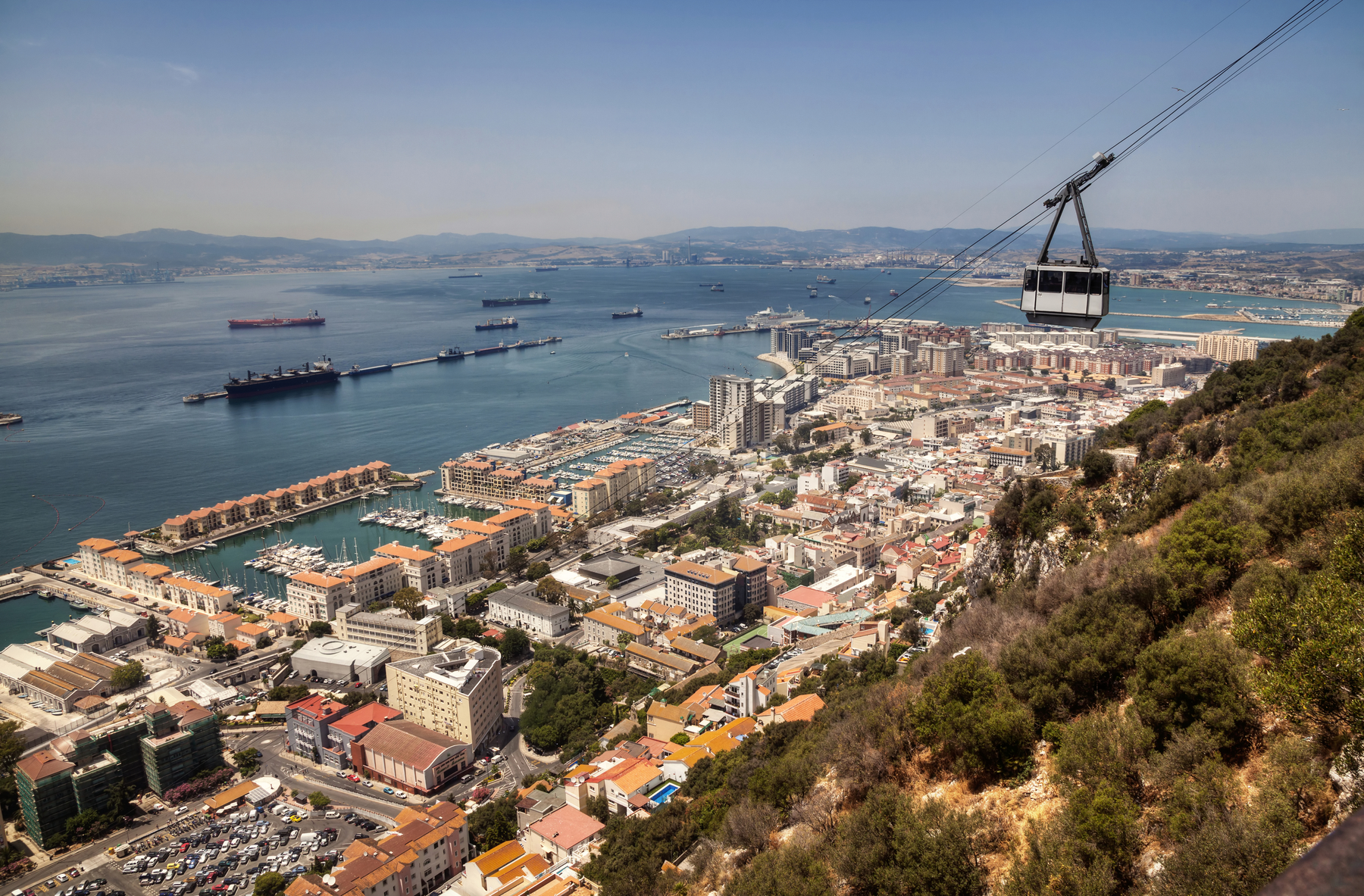 Site trading limited gibraltar